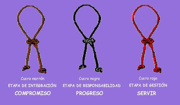 Ramas - Pioneros 3
